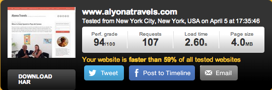 Alyonatravels.com on Media Temple Hosting - Tested from New York