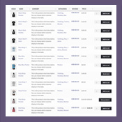 The New Way to Create a WooCommerce Product Catalog