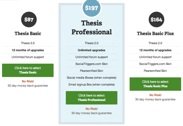 Thesis pricing